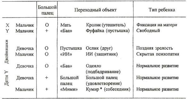 psychic.ru