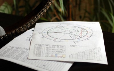 Four Aspects of Astrological Advice