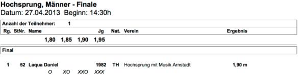 2013-04-27 Ergebnisliste BahneröffnungTLMLangstaffeln