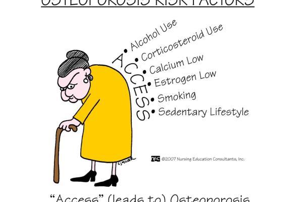 Facteurs de Risques d'ostéoporose : Vieillisement alimentation, hormones
