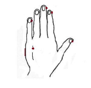 Les points EFT sur la main