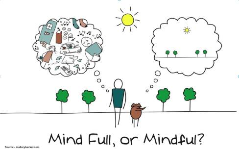 The entrepreneur's definitive guide to mindfulness - Psychology ...