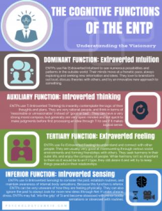 ENTP Infographoc