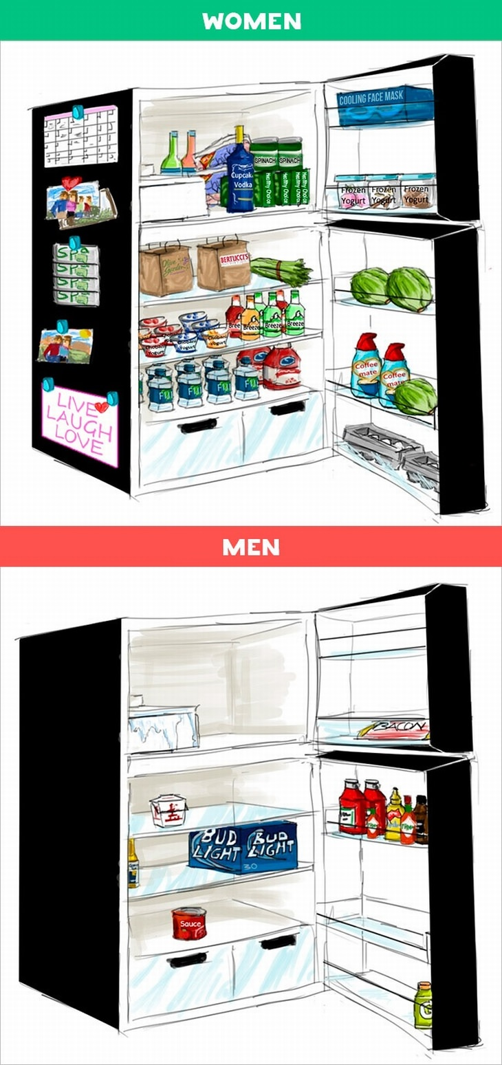 A diferença entre homem e mulher!