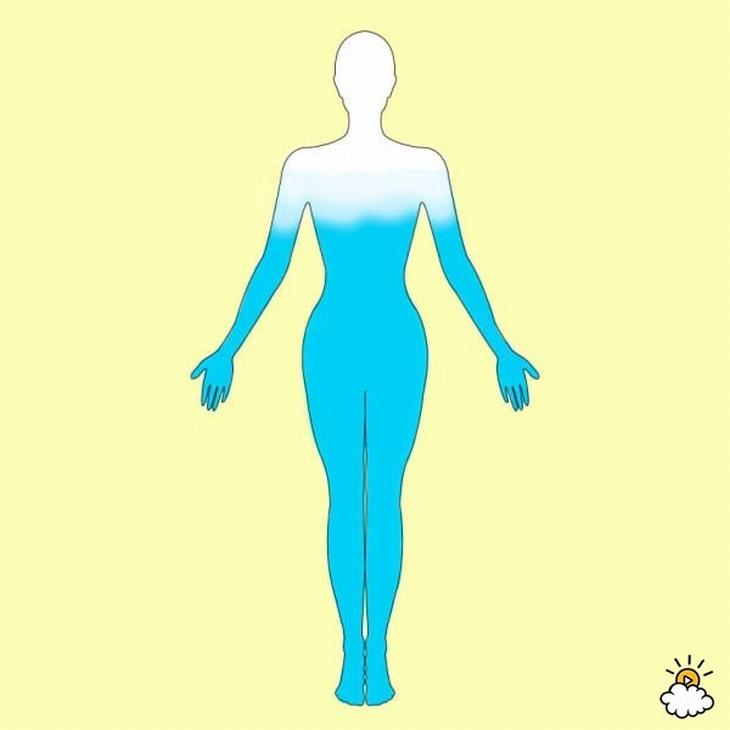 A água gelada pode ter efeitos negativos sobre o corpo
