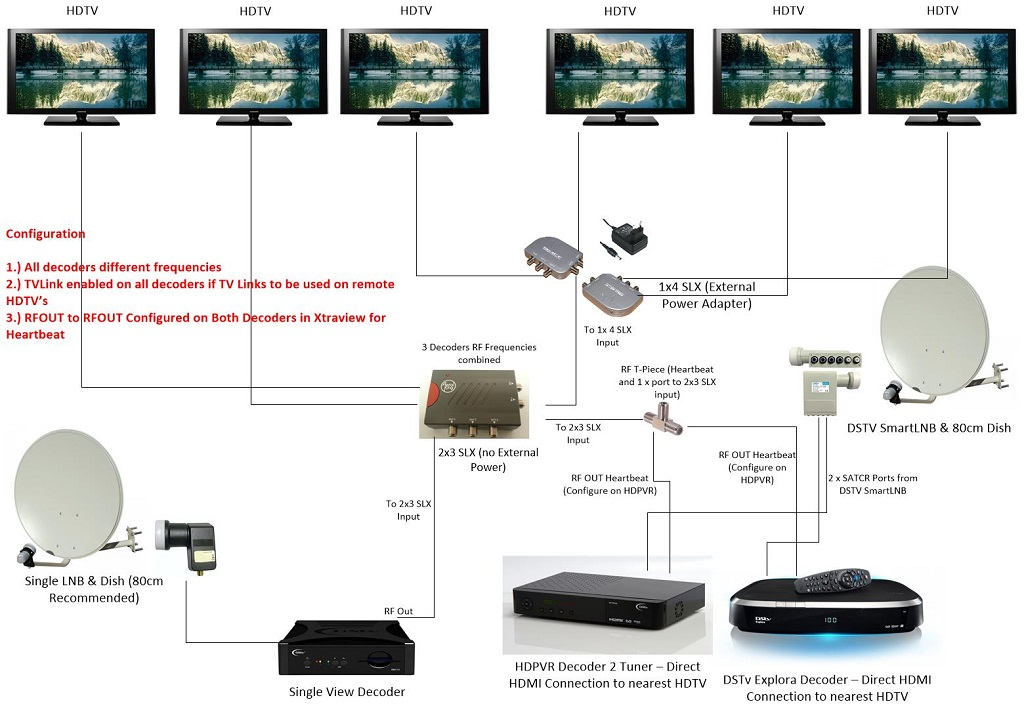 comcast xfinity cable box wiring diagrams comcast xfinity