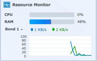 More memory for Synology DS1515+ - Ptarmigan Labs