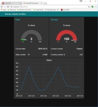 Reload dashboard using Node-RED.