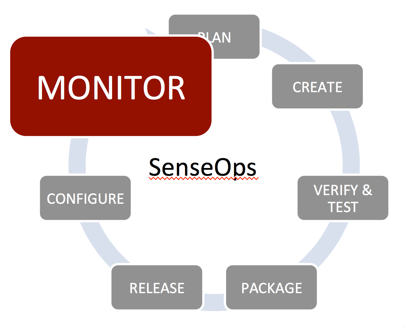 Monitoring and auto-starting Node js services on Windows Server