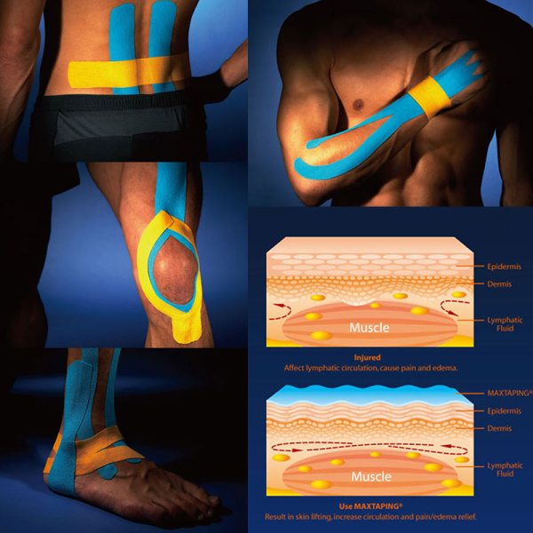 5M (16.4ft) long Physio Tape/Bandage Physiotherapy 5M (16.4ft) long Physio Tape/Bandage