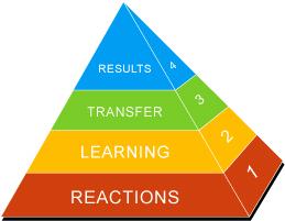 Kirkpatricks_Pyramid
