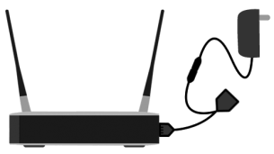 Router Setup