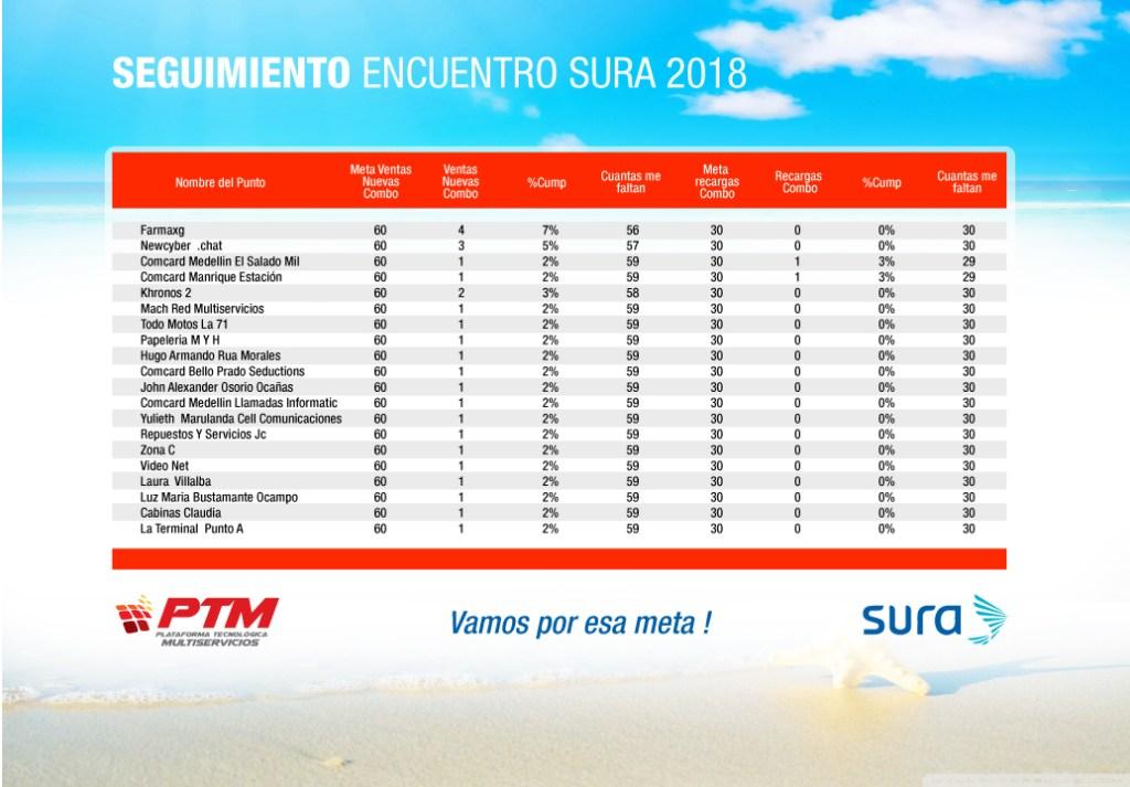 tabla de posiciones concurso sura mayo 2017