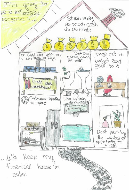 NFCC.org Elementary Student Poster Winner