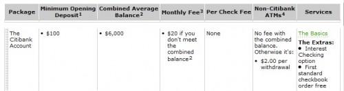 Citi Online Checking Account $400 Bonus | PT Money