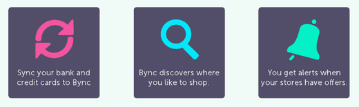 How Bync Works - Our Review