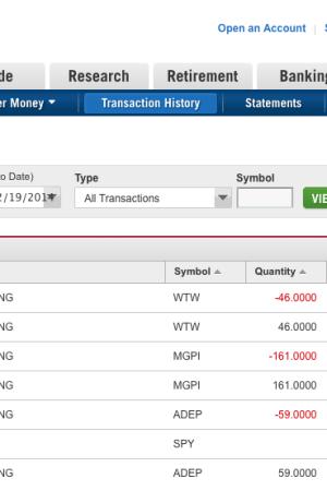 Final 2014 Signal Speculator Portfolio Update (+33%) – I Won the Throwdown!
