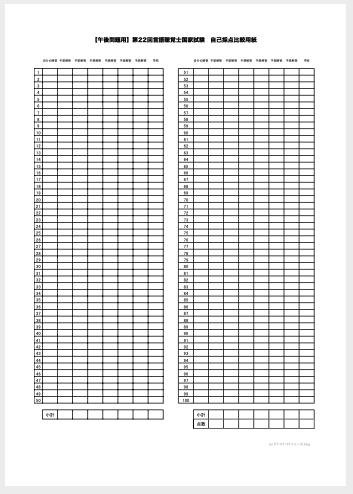 午後問題用:第22回言語聴覚士国家試験の自己採点比較用紙