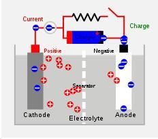 battery-charging-diagram