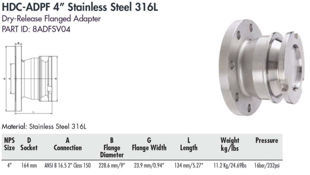 """HDC-ADPF 4"""" Stainless Steel 316L"""