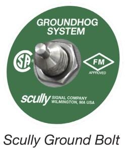 Scully Ground Bolt