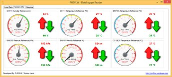 PU2VLW DataLogger - Valores dos Sensores