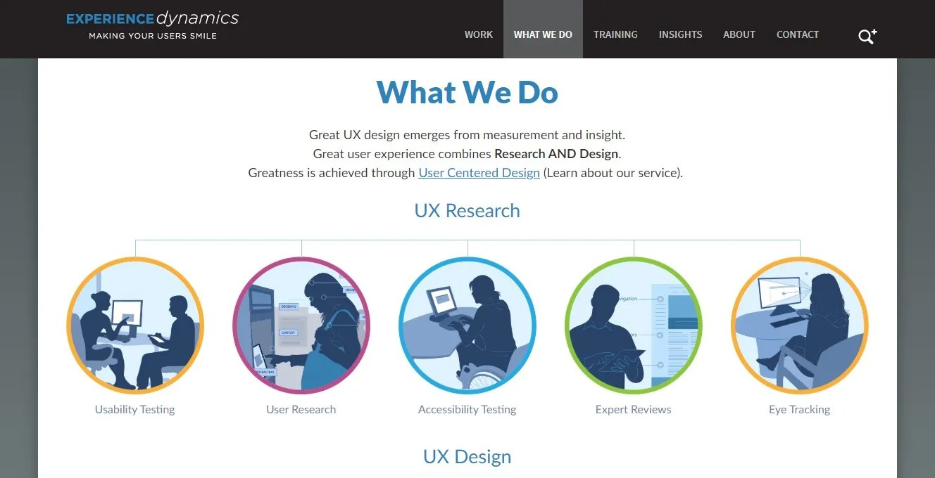 What Is Visual Hierarchy Interaction Design Foundation