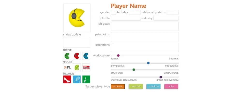 The Persona Template For Gamification Interaction Design