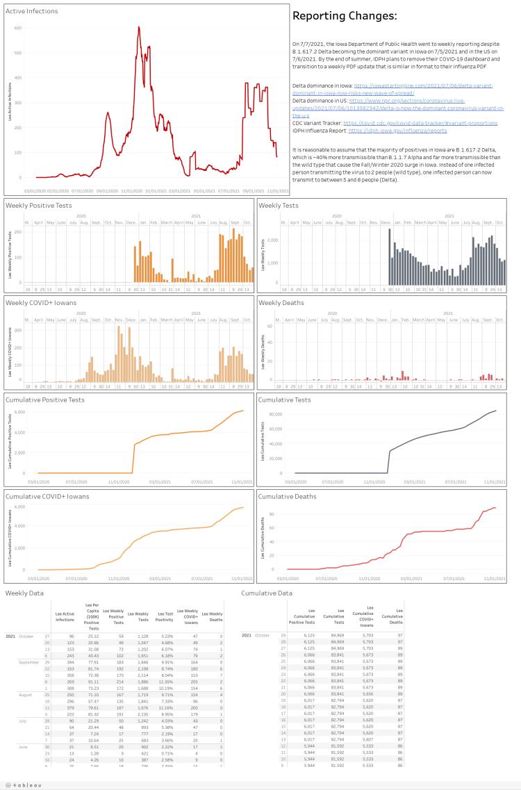 Data Lee