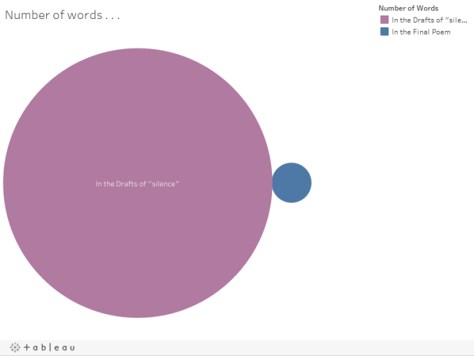 Number of words . . .