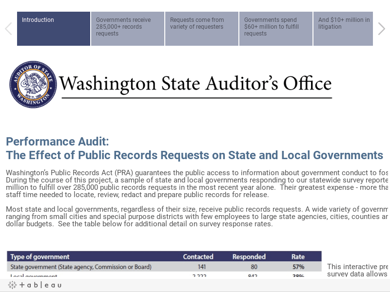 The Effect of Public Records Requests on State and Local Governments