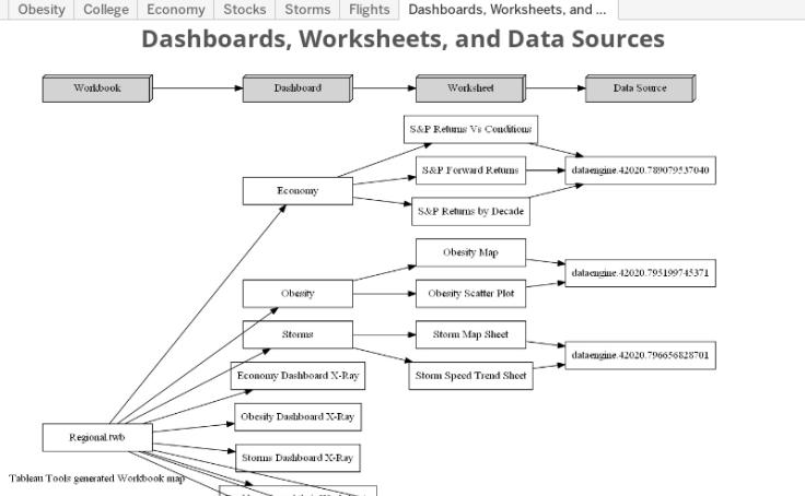 Regional Sample Workbook With Autodoc