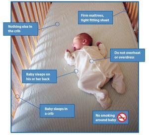 What does safe sleep look like?