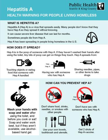 FINAL Hepatitis A fact sheet People Living Homeless