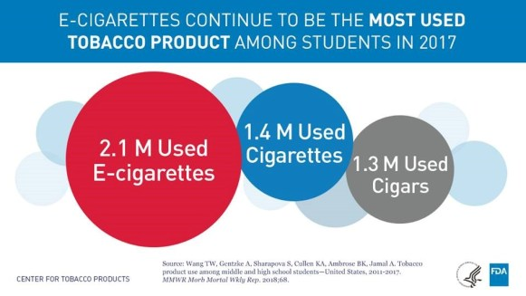 How JUUL cornered the youth tobacco market and what you
