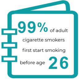 start smoking before 26