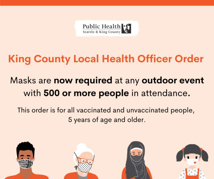 King County Local Health Officer Order: Masks are now required at any outdoor event with 500 or more people in attendance. This order is for all vaccinated and unvaccinated people, 5 years of age and older. Graphics of people old and young wearing masks along the bottom of the image.