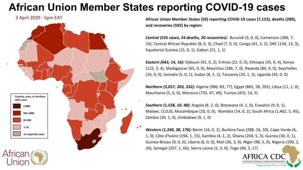 African cdc update
