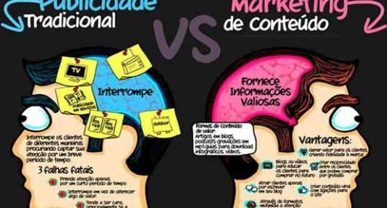 Attachmedia criar conteúdo relevante