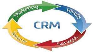 CRM Social Mobile e Estratégias …