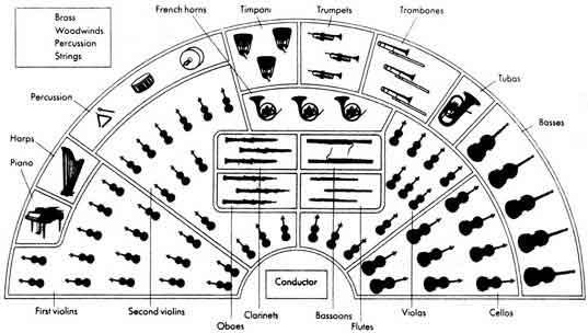 Marketing Como Orquestra Sinfônica …