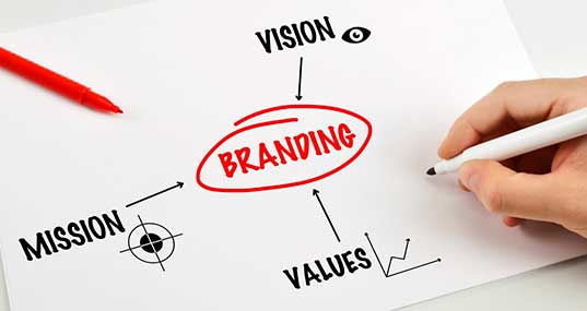 Marketing da Missão Inovadora …