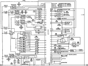 BUILDING AND USING ECU TEST BENCHES  The Car Hacker's
