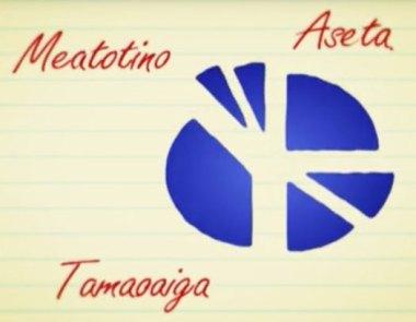 Public Trust Samoa – Fesoasoani I Tagata Sitiseni O Samoa