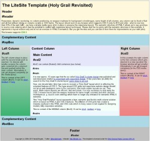 Example of Holy Grail Layout