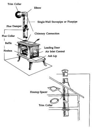 Door Parts Labeled & Common Door Terms Diagram