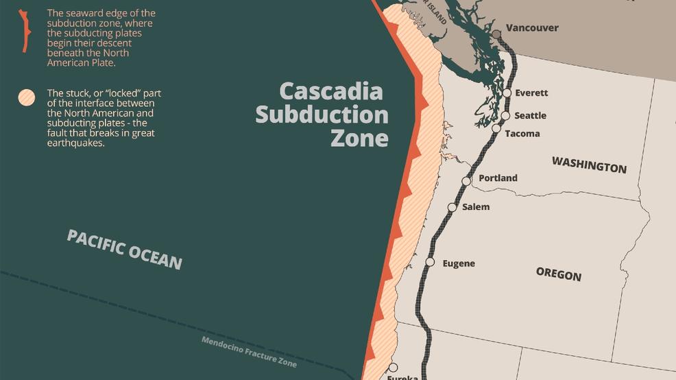 Cascadia fault