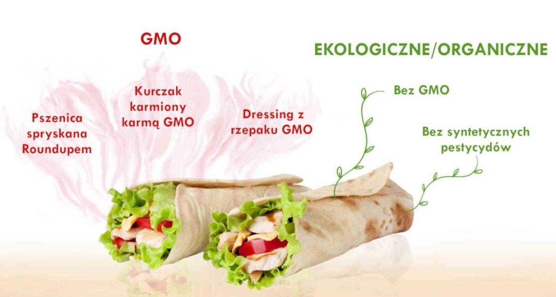 Sekretne składniki-gmo-vs-organiczne