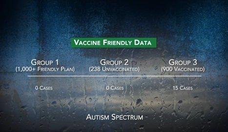 Vaccine-Friendly Plan
