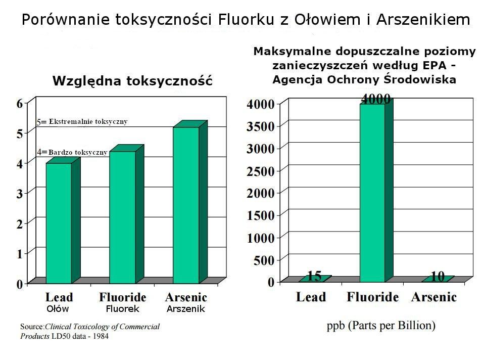 Toksyczność Fluorku w porównaniu do Ołowiu i Arszeniku
